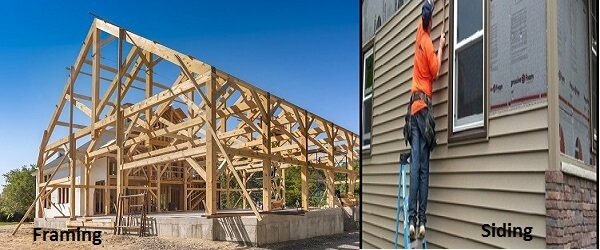 Framing-house building-construction process-basic steps