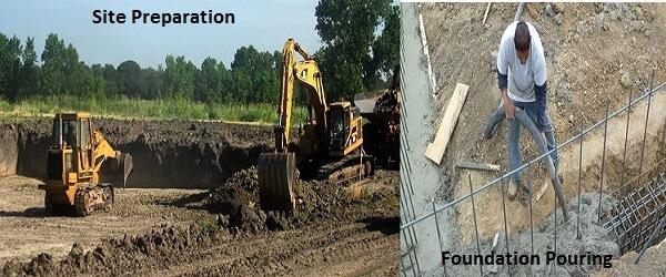 site preparation-house building-construction process-basic steps