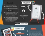best-Home Improvement apps-infographic